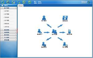 美萍客户管理系统互联网版
